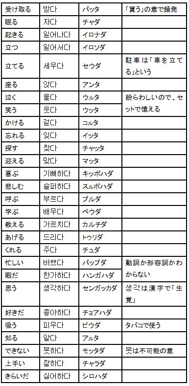 realplayer 無料 日本 語